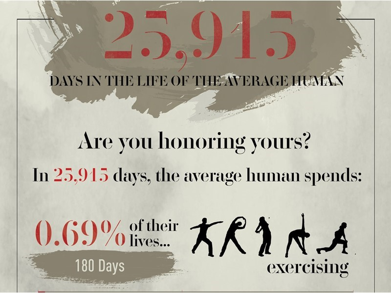 Reebok Survey: Humans Spend Less Than One Percent of Life on Physical Fitness