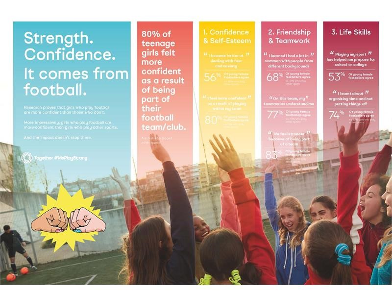 Teenage Girls Who Play Football Report Higher Levels of Self-confidence