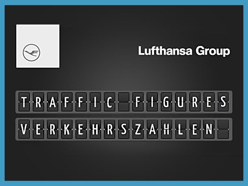 12.7 million passengers flew with the Lufthansa Group Airlines in September
