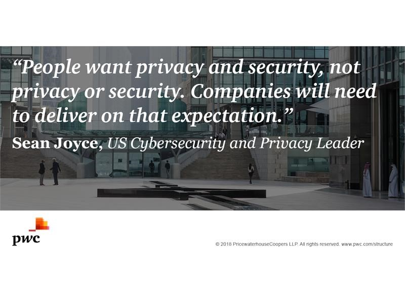 Organisations are not doing enough to protect data privacy