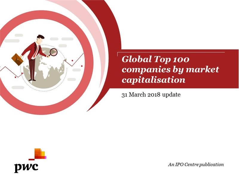 Global Top 100 reach record $20 trillion, with China narrowing the US's lead