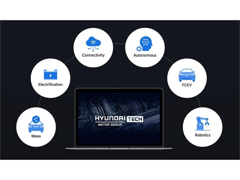 Hyundai Motor Group TECH, Opens as New Platform for HMG's Innovation Efforts